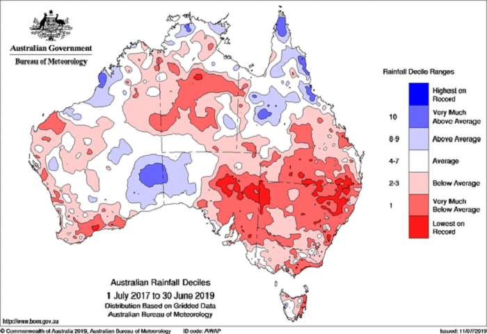 rainfall-deciles-july-2017-to-june-2019-data